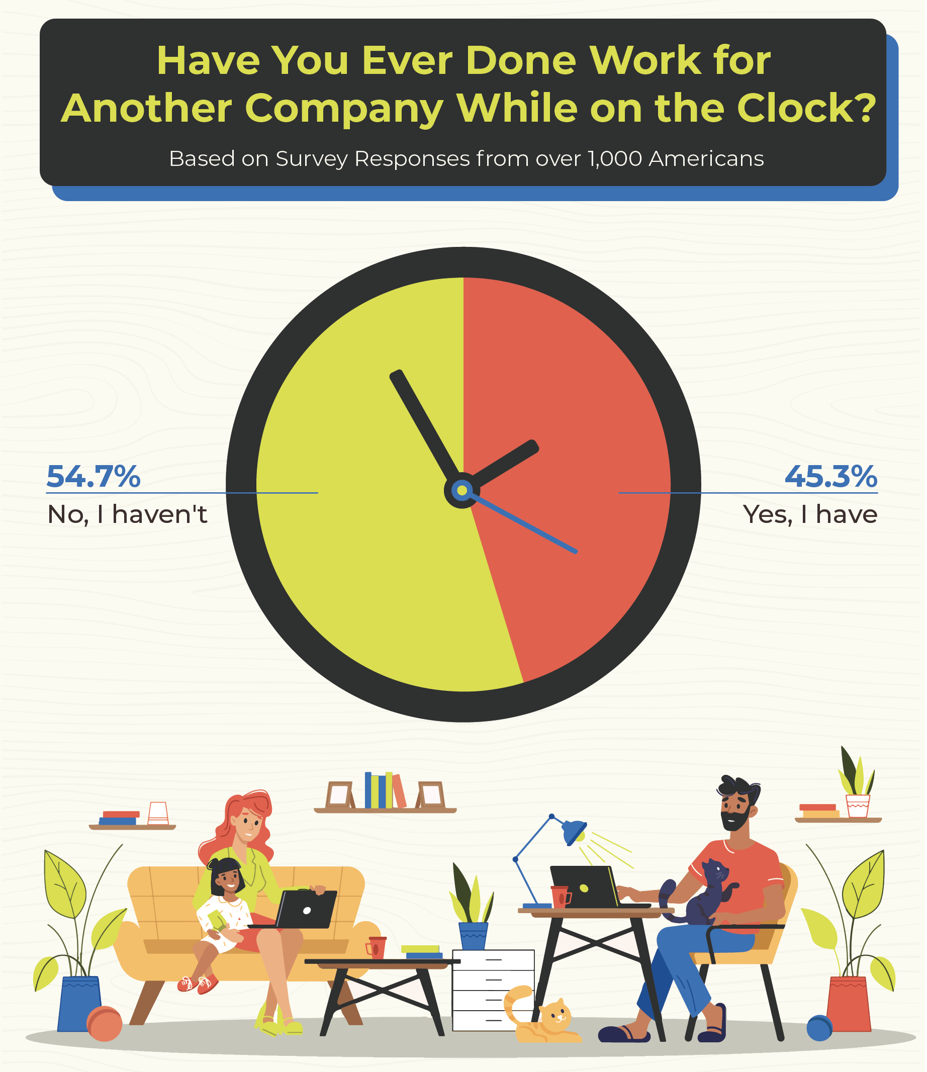 Have You Ever Done Work for Another Company While on the Clock?