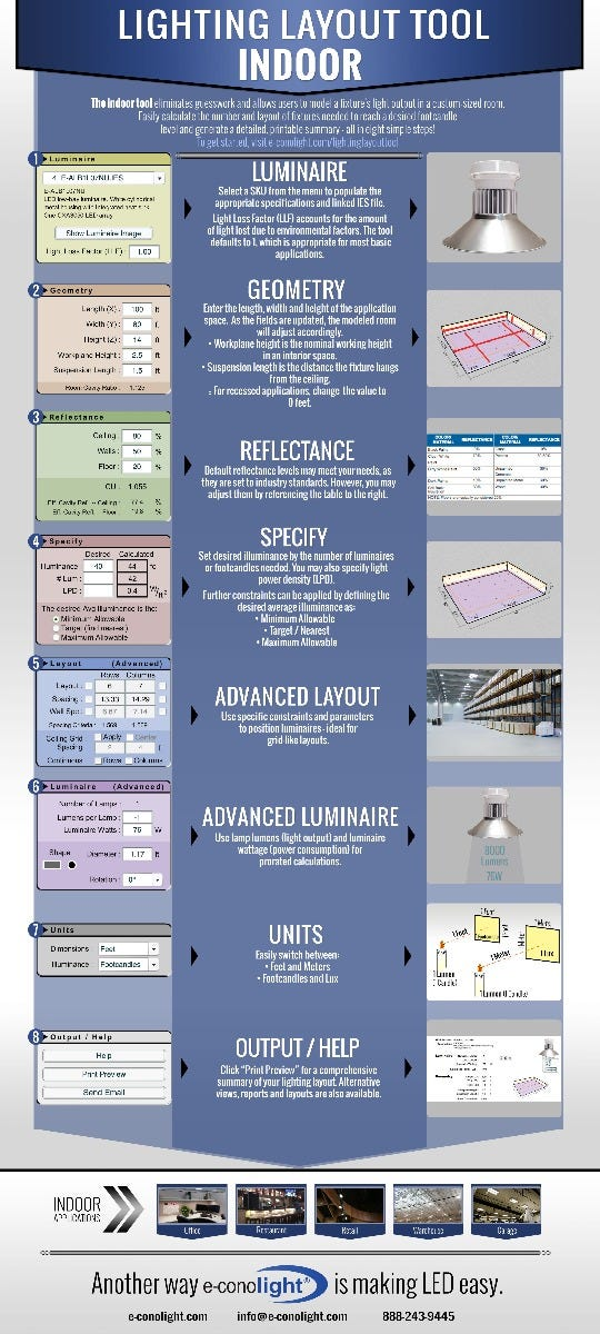Step-by-step Guides & e-conolight | Lighting Layout Tool